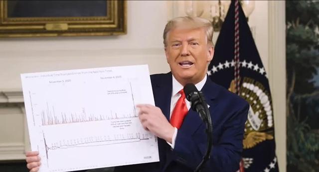 Ông Trump: Hệ thống bầu cử Mỹ đang bị bao vây và tấn công - 1