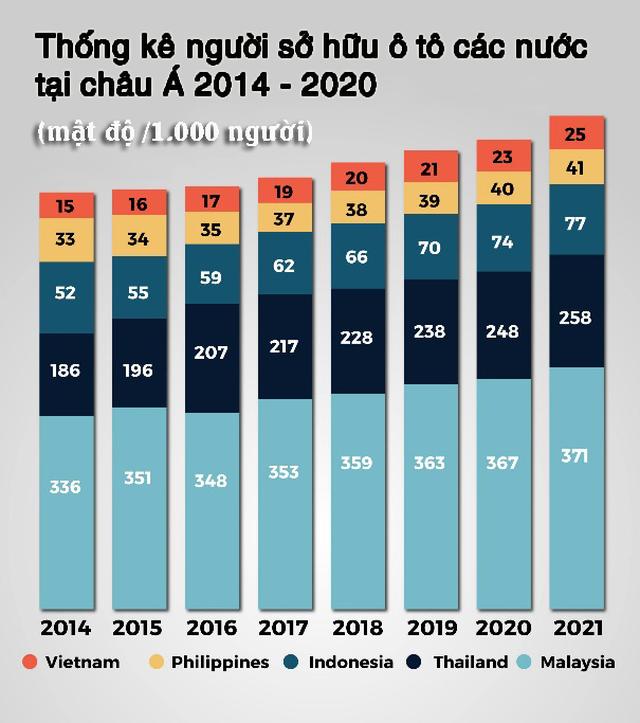Tin Bán Xe dành ưu đãi lớn thúc đẩy doanh nghiệp ô tô Việt Nam hậu Covid-19 - 2