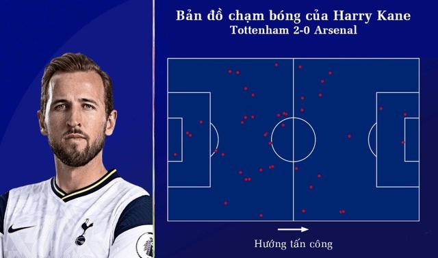 Harry Kane - Son Heung Min: Song sát giỏi nhất Premier League? - 3