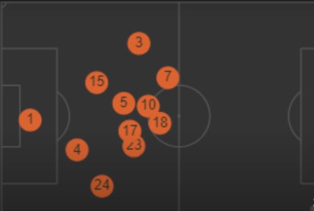 Thanh bảo kiếm sắc lẹm và nghệ thuật tối giản của Mourinho - 2