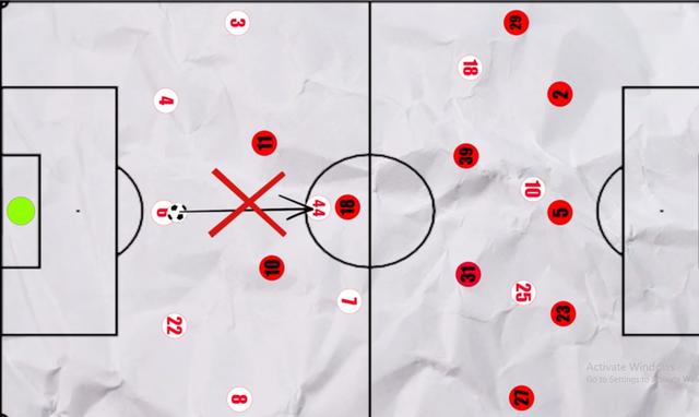 HLV Solskjaer sai, Man Utd sai hay cả hai cùng sai? - 1