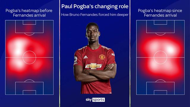 Paul Pogba buộc phải rời Man Utd vì... Bruno Fernandes? - 4
