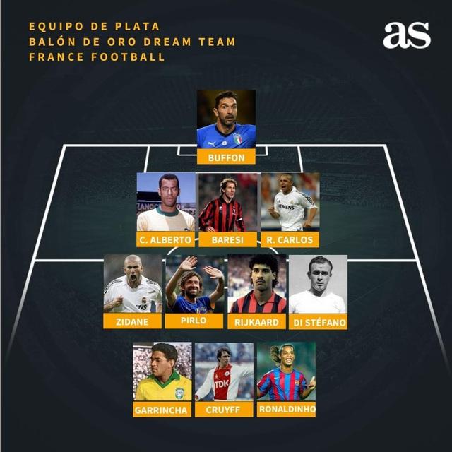 Messi sát cánh cùng Maradona ở đội hình xuất sắc nhất lịch sử - 2