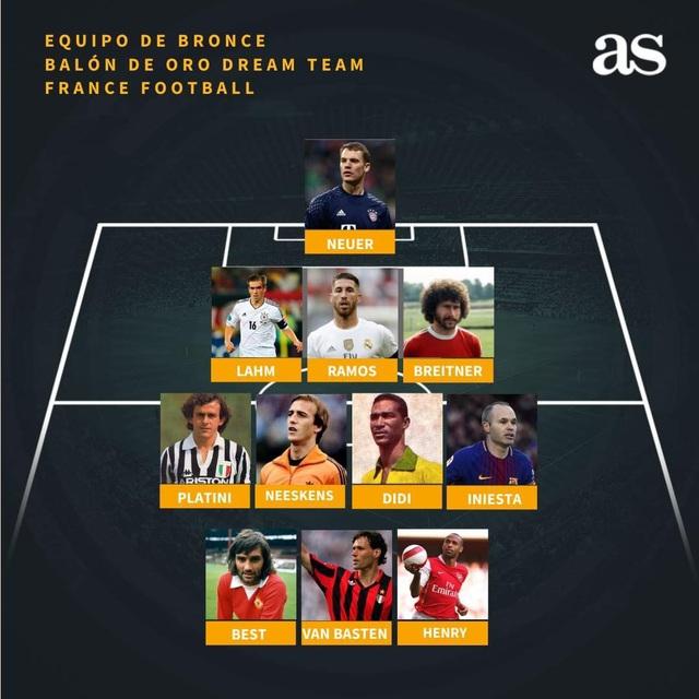 Messi sát cánh cùng Maradona ở đội hình xuất sắc nhất lịch sử - 3