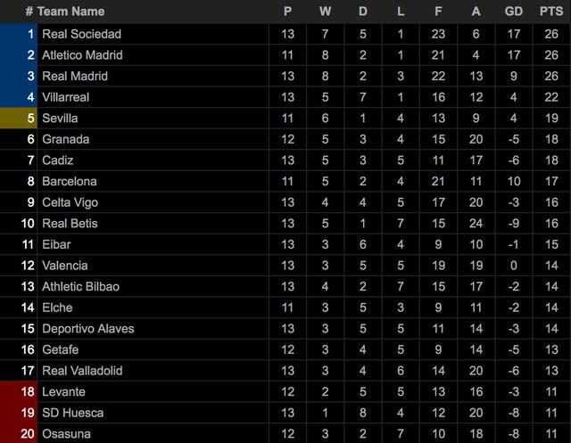 Real Madrid 3-1 Bilbao: Kroos, Benzema tỏa sáng - 16