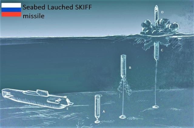 Tên lửa bố trí dưới đáy biển Skif - thành tựu quốc phòng ít được biết đến của Nga - 2