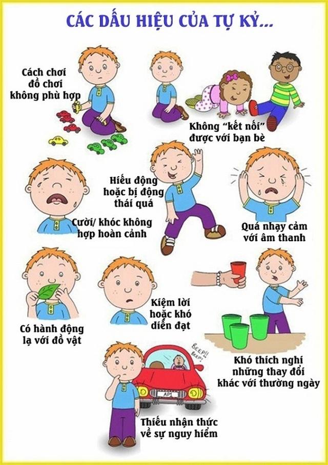 Trẻ có những dấu hiệu này, cha mẹ cần cảnh giác với bệnh tự kỷ - 1