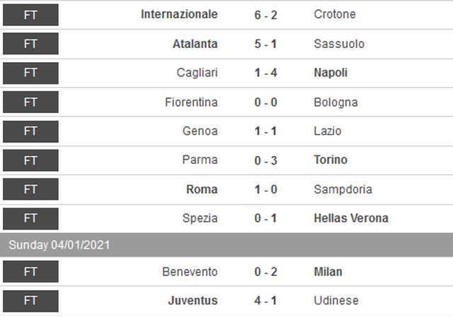 C.Ronaldo tỏa sáng rực rỡ, Juventus đại thắng tưng bừng - 1