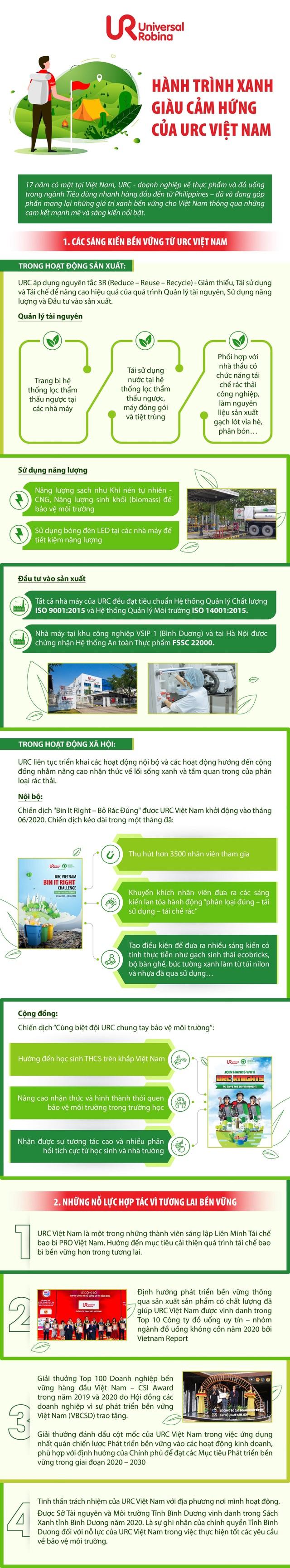 Hành trình xanh giàu cảm hứng của URC Việt Nam - 1