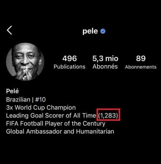 Vua bóng đá Pele không công nhận bị C.Ronaldo vượt qua - 1