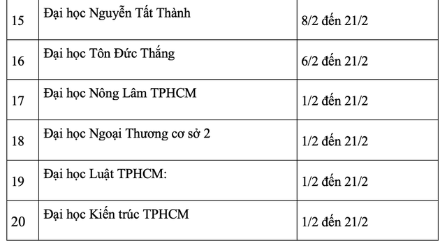 Lịch nghỉ Tết Nguyên Đán của nhiều trường đại học: Nghỉ nhiều nhất 28 ngày - 5