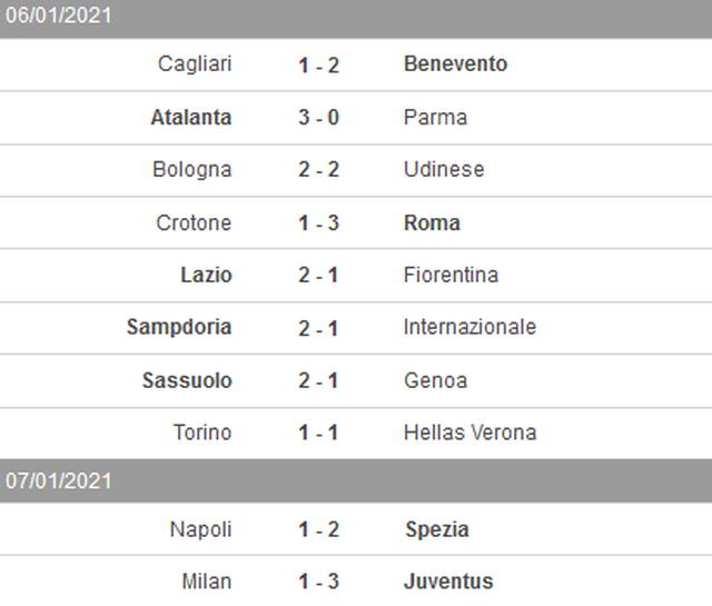 C.Ronaldo tịt ngòi, Juventus vẫn xuất sắc hạ gục AC Milan - 1