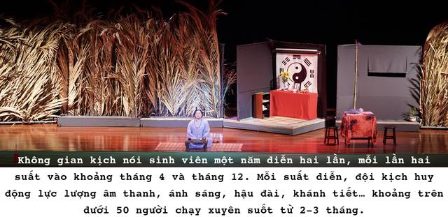 Bất ngờ khoảnh khắc: Khi sinh viên làm kịch chuyên nghiệp - 8