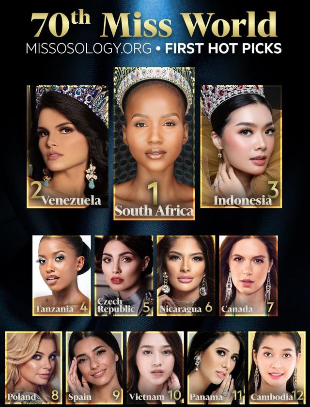 Đỗ Thị Hà được chuyên trang thế giới dự đoán Top 10 Hoa hậu Thế giới 2021 - 1