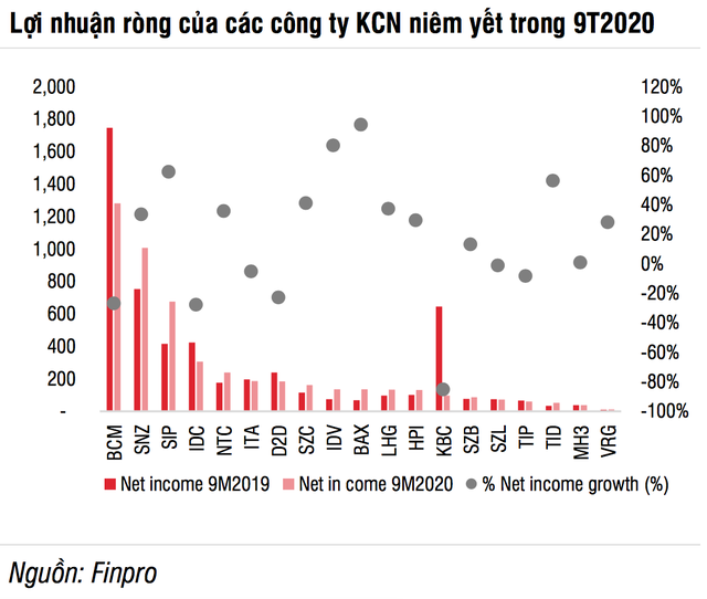 Loạt đại bàng từ Trung Quốc tới Việt Nam, nhiều đại gia hốt bạc - 2