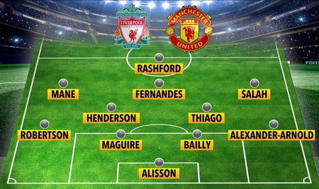Siêu đội hình kết hợp giữa Liverpool và Man Utd - 1