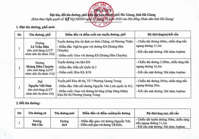 Hà Giang đặt tên ba tuyến phố mang tên liệt sĩ bảo vệ biên giới Vị Xuyên - 2