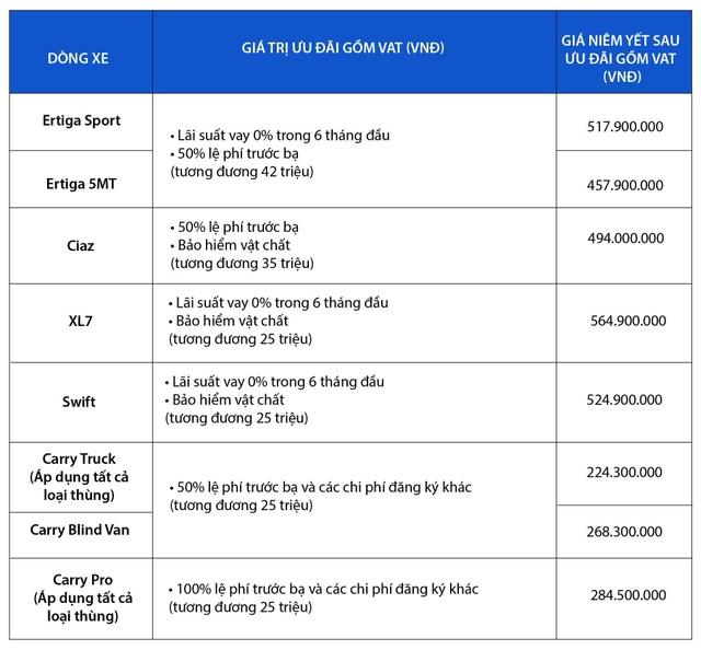 Sở hữu MPV 7 chỗ Nhật Bản ngày càng dễ dàng hơn tại Việt Nam - 5