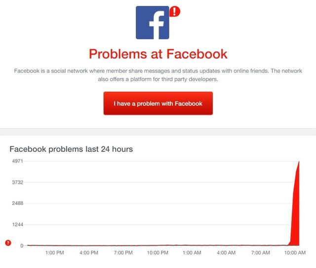 Facebook gặp lỗi lạ tại Việt Nam, nhiều người dùng bị thoát tài khoản - 1