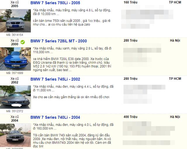 """Những mẫu xe tiền tỉ giờ có giá ngang chiếc """"xe cỏ"""""""