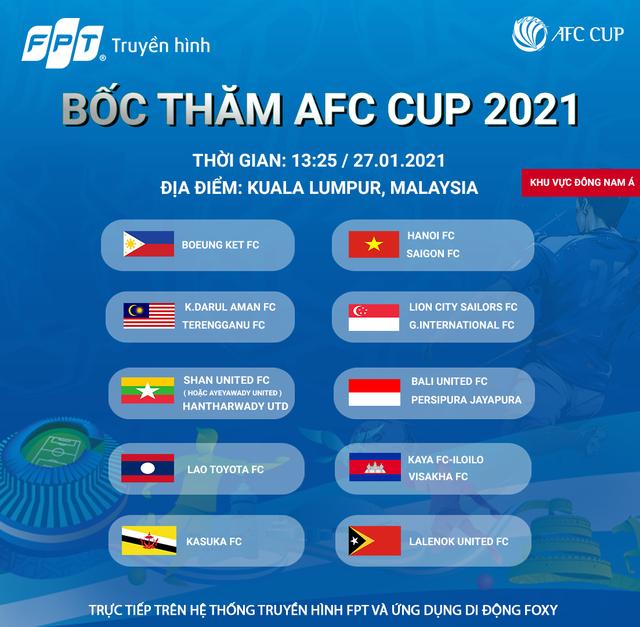 Trước lễ bốc thăm AFC: Thi đấu tập trung, các đại diện Việt Nam dễ thở - 2