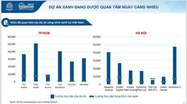 Capital House khẳng định vị thế nhà phát triển bất động sản xanh hàng đầu Việt Nam - 2