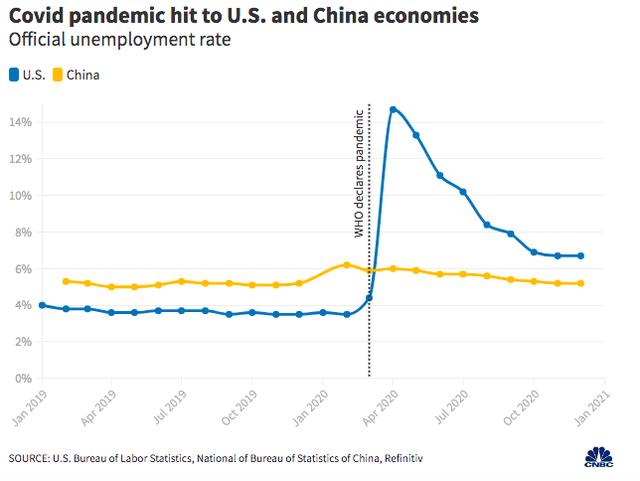 Trung Quốc sẽ trở thành nền kinh tế số 1 thế giới sớm hơn dự đoán? - 3