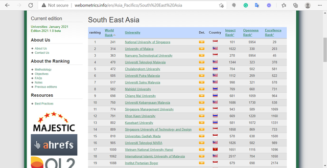 ĐH Quốc gia Hà Nội đứng vị trí 17 Đông Nam Á và trong nhóm 1000 thế giới - 1