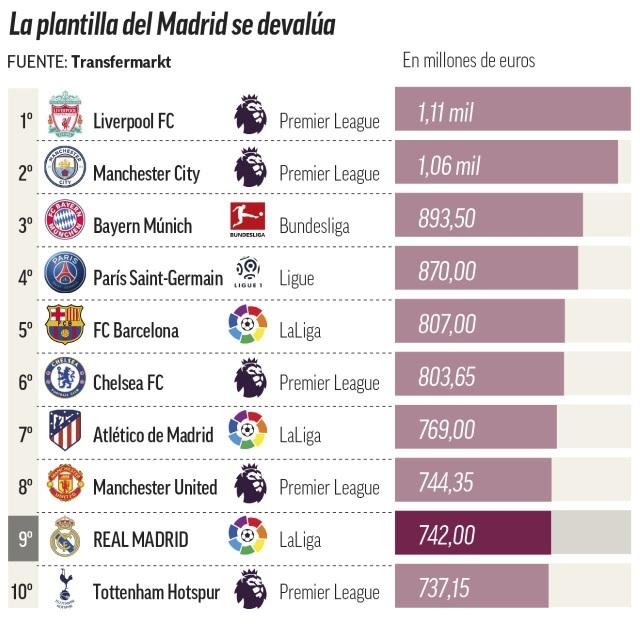 Những cầu thủ đắt giá nhất: Messi tụt thê thảm, C.Ronaldo bật khỏi top 50 - 3