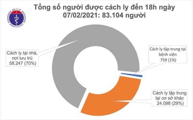 Thêm 16 ca mắc Covid-19 tại Hải Dương, Việt Nam có 2001 bệnh nhân - 2