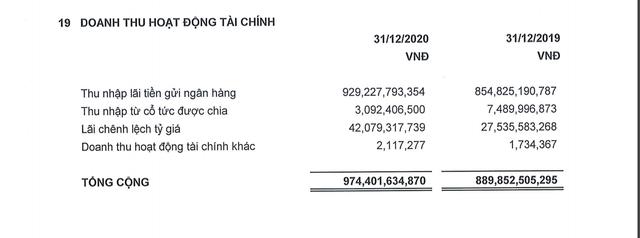 Điểm danh loạt đại gia có núi tiền gửi ngân hàng, ẵm cả nghìn tỷ lãi - 3