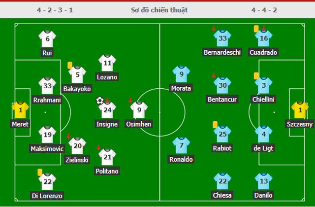 C.Ronaldo bất lực, Juventus gục ngã trước Napoli - 5