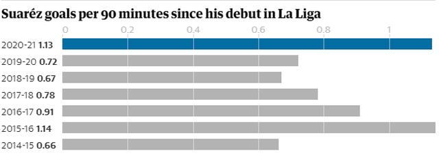 Messi đã đúng khi Barcelona tự đánh mất báu vật Luis Suarez - 4