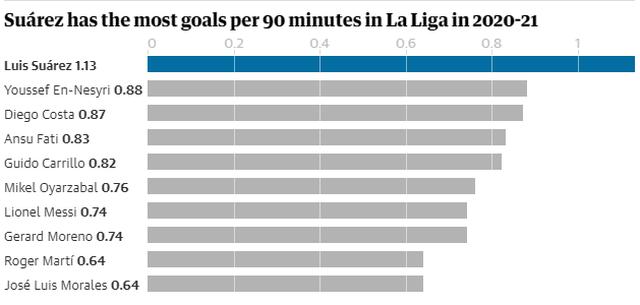 Messi đã đúng khi Barcelona tự đánh mất báu vật Luis Suarez - 3