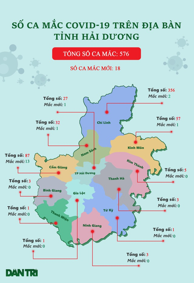 Bản đồ phân bố số ca mắc Covid-19 trên địa bàn tỉnh Hải Dương - 1
