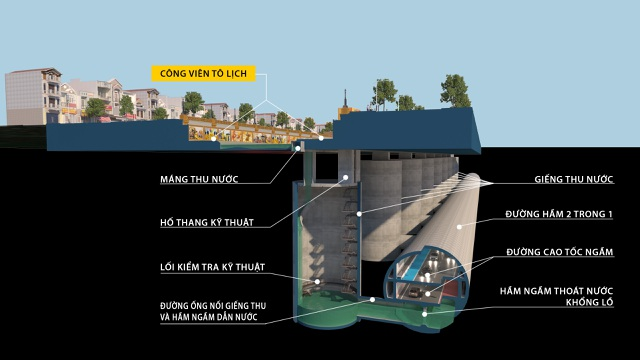Đề xuất dự án cao tốc ngầm chạy dọc sông Tô Lịch - 10