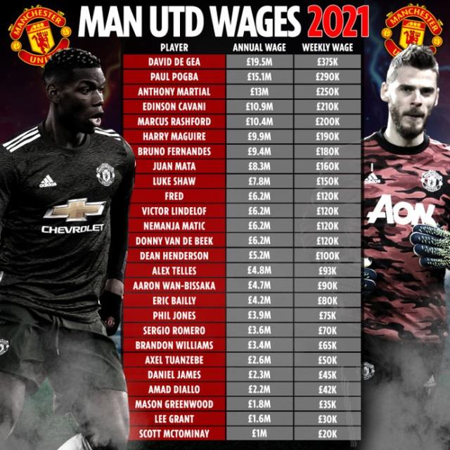 De Gea chính là điểm yếu lớn nhất của Man Utd - 2