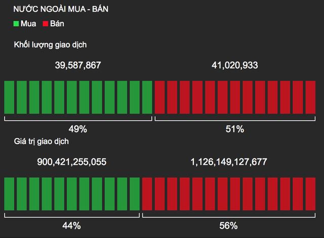 Dân Việt đổ ụp gần 20.000 tỷ đồng vào chứng khoán, chờ thời khắc lịch sử! - 2