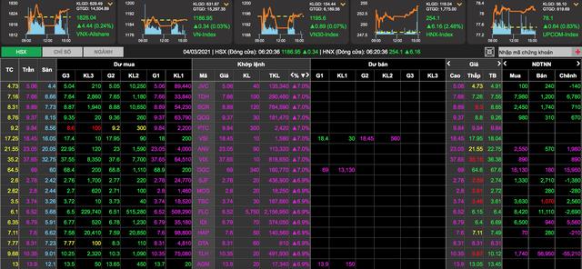 Cổ phiếu giá thấp bung nóc sau phương án nâng lô gây sốc - 1