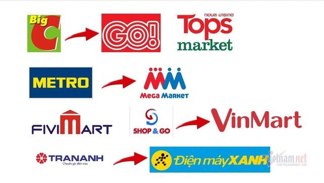Hậu trường khốc liệt, siêu thị toàn cầu bị xóa tên khỏi Việt Nam - 2