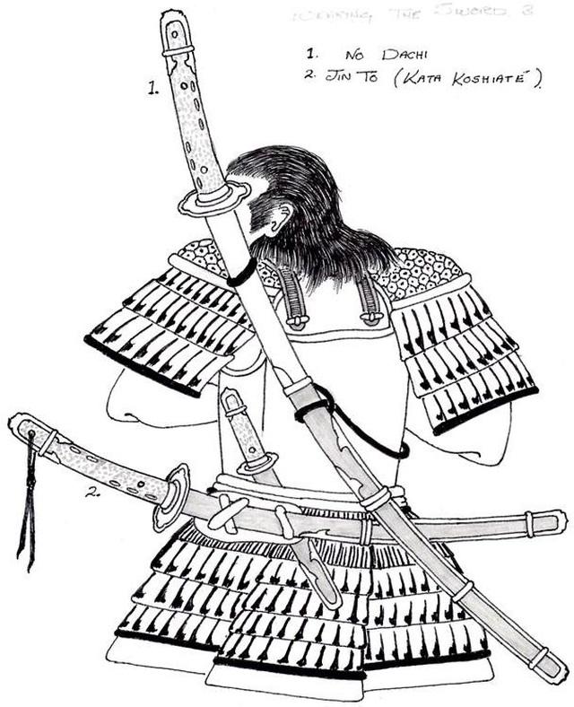 Một số loại kiếm truyền thống ở đất nước của các Samurai - 8
