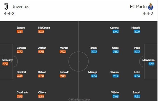 C.Ronaldo có cứu nổi Juventus thoát khỏi cơn ác mộng? - 4