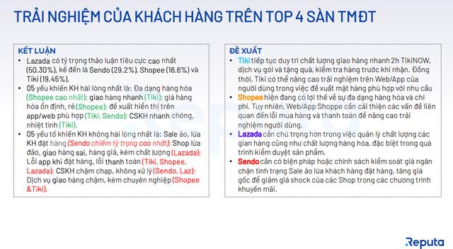 Reputa công bố báo cáo Toàn cảnh Thị trường TMDT Việt Nam 2020 - 5