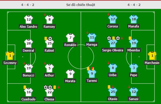 C.Ronaldo gây thất vọng, Juventus bị loại đầy cay nghiệt trước Porto - 7