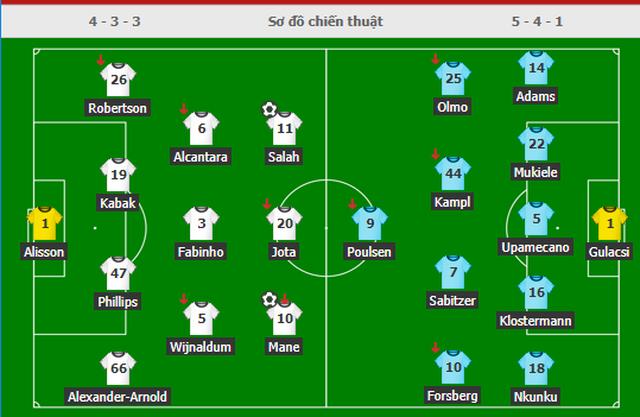 Chiến thắng chớp nhoáng, Liverpool tiến vào tứ kết Champions League - 6