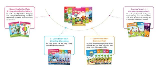 Tiếng Anh 2 i-Learn Smart Start  Tiếng Anh 2 Extra  Friends là sách giáo khoa môn Tiếng Anh lớp 2 - 2