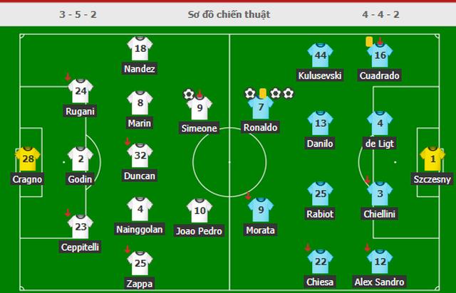 C.Ronaldo lập hat-trick chớp nhoáng, Juventus đại thắng rực rỡ - 6