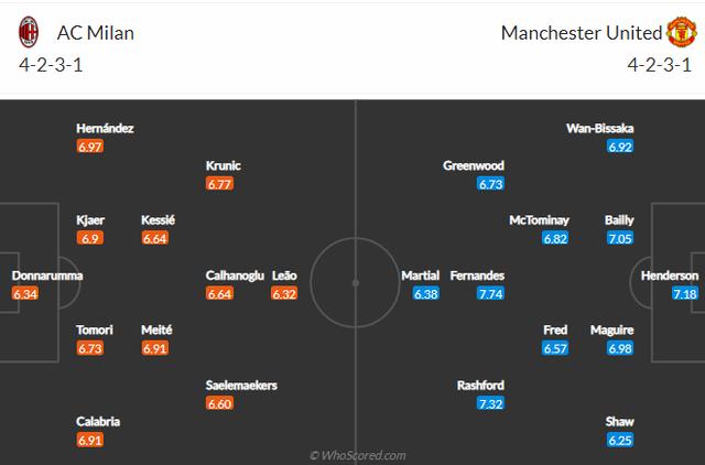 Man Utd có thoát nổi móng vuốt của Ibrahimovic? - 4