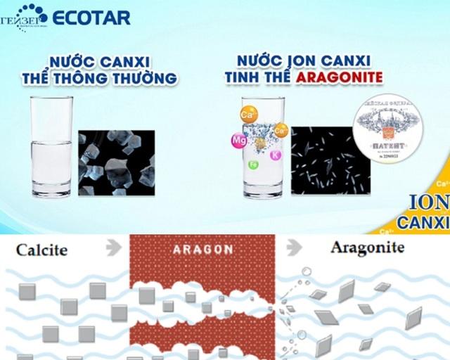 Geyser thương hiệu máy lọc nước nano giữ khoáng chất hàng đầu thế giới - 4