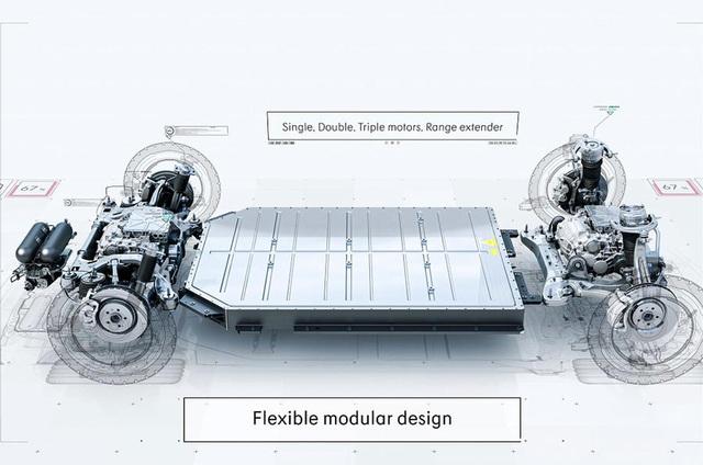 Tập đoàn ô tô Trung Quốc gia tăng sức ép cạnh tranh lên Tesla - 2